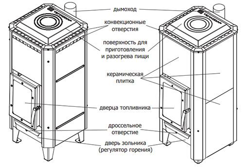 vertikal-shema